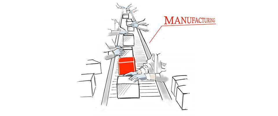 Manufacturación